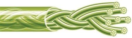 Spiderwire Plecionka Stealth Smooth 8 Moss Green 150m 3.628kg 0,10mm